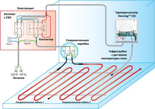 Схема укладки и подключения теплого пола